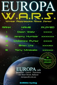 EVCC 2017 WARS after 6 rounds