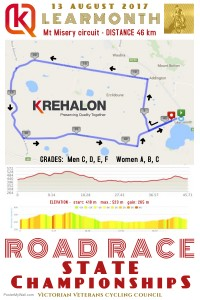 VVCC 2017 Road race State Champs 46 km map