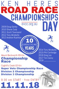 EVCC 2018 Championships Day - poster
