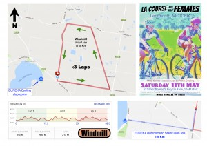 La Course - Windmill circuit map